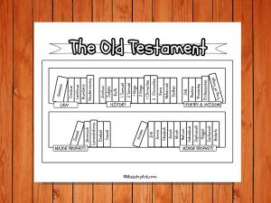 Old Testament Bookcase Printable