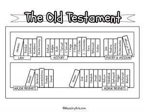 'The Old Testament' Bookcase Printable