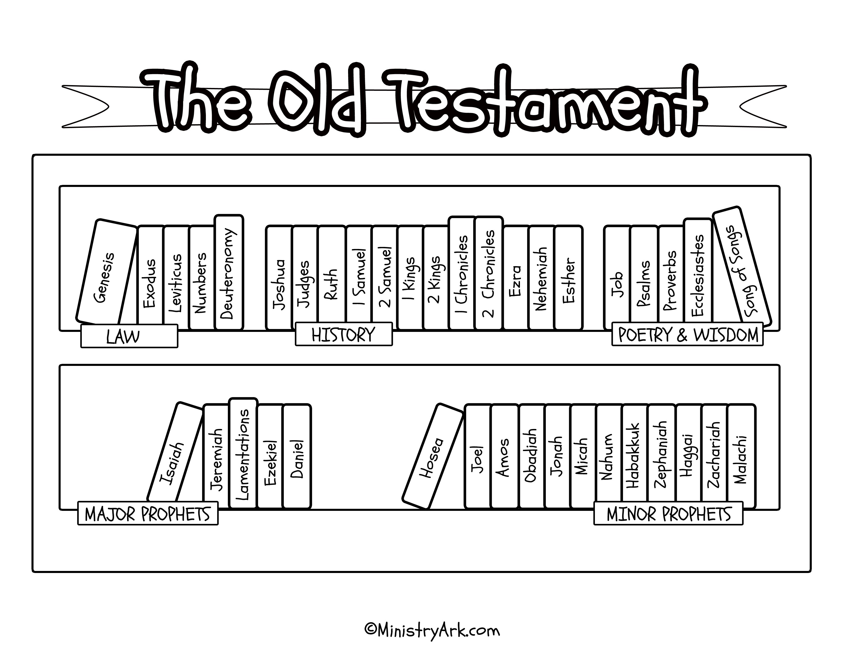 Books of the New testament coloring page for preschoolers and ... | 2550x3300