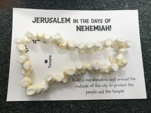 'Jerusalem in the Days of Nehemiah' activity printable