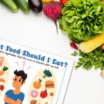 'What Should I Eat?' Daniel's Training Printable